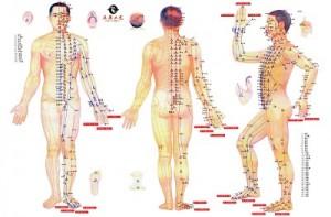 Pengobatan akupuntur di depok
